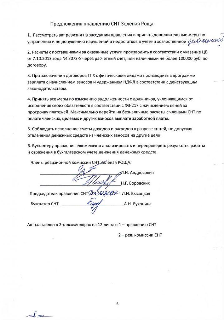 Акт ревизии 2020 г.