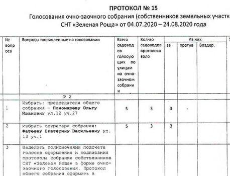 Протокол голосования очного-заочного собрания № 15 от 04.07.2020 — 24.08.2020 года