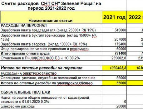 Смета на 2021 — 2022 г.